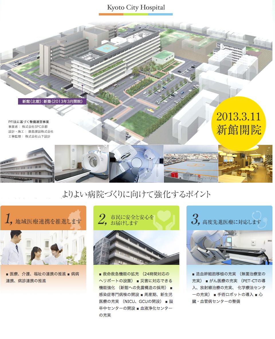 新館のご案内   京都市立病院
