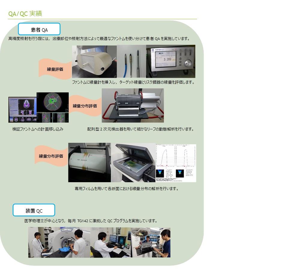 QA/QC実績紹介画像