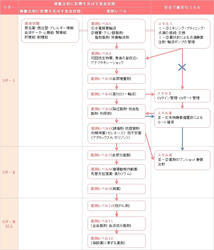 jyomyaku_program